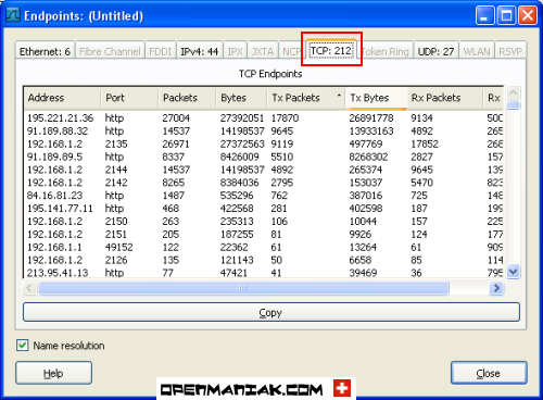 wireshark statistics endpoints tcp