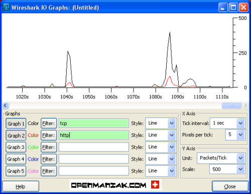 wireshark io graphs