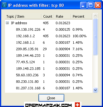 wireshark ip address